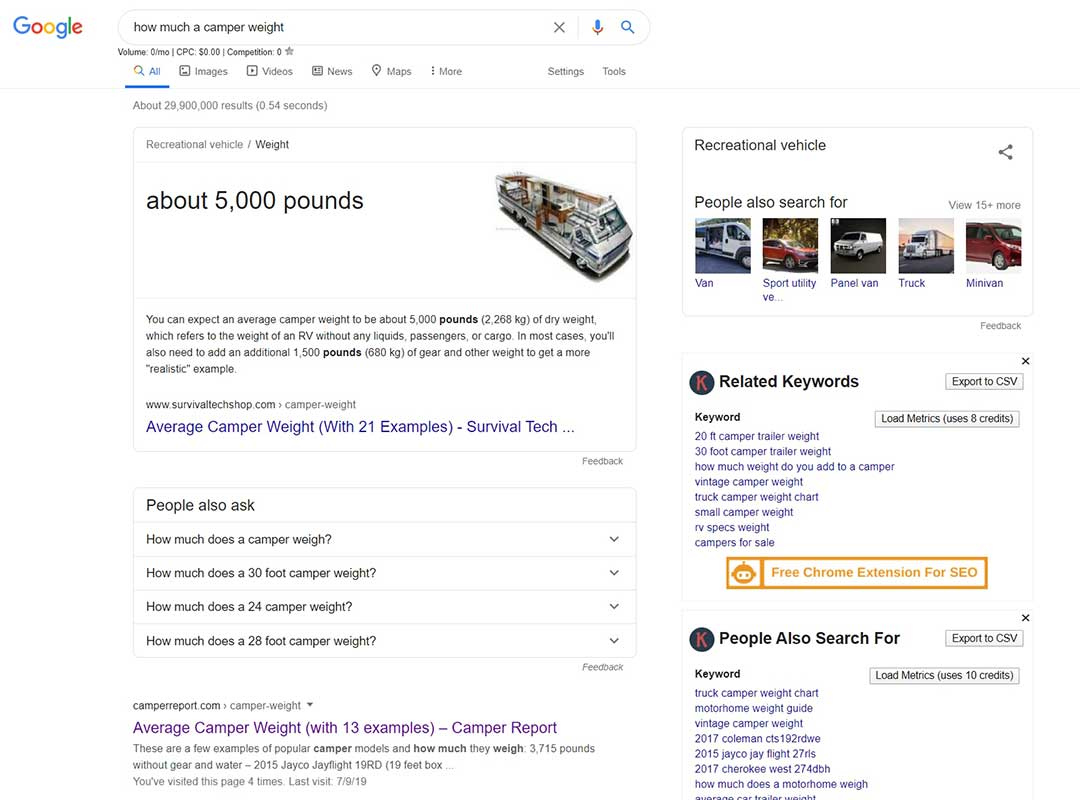 How-to-get-Featured-Snippets-on-Google,-example-1