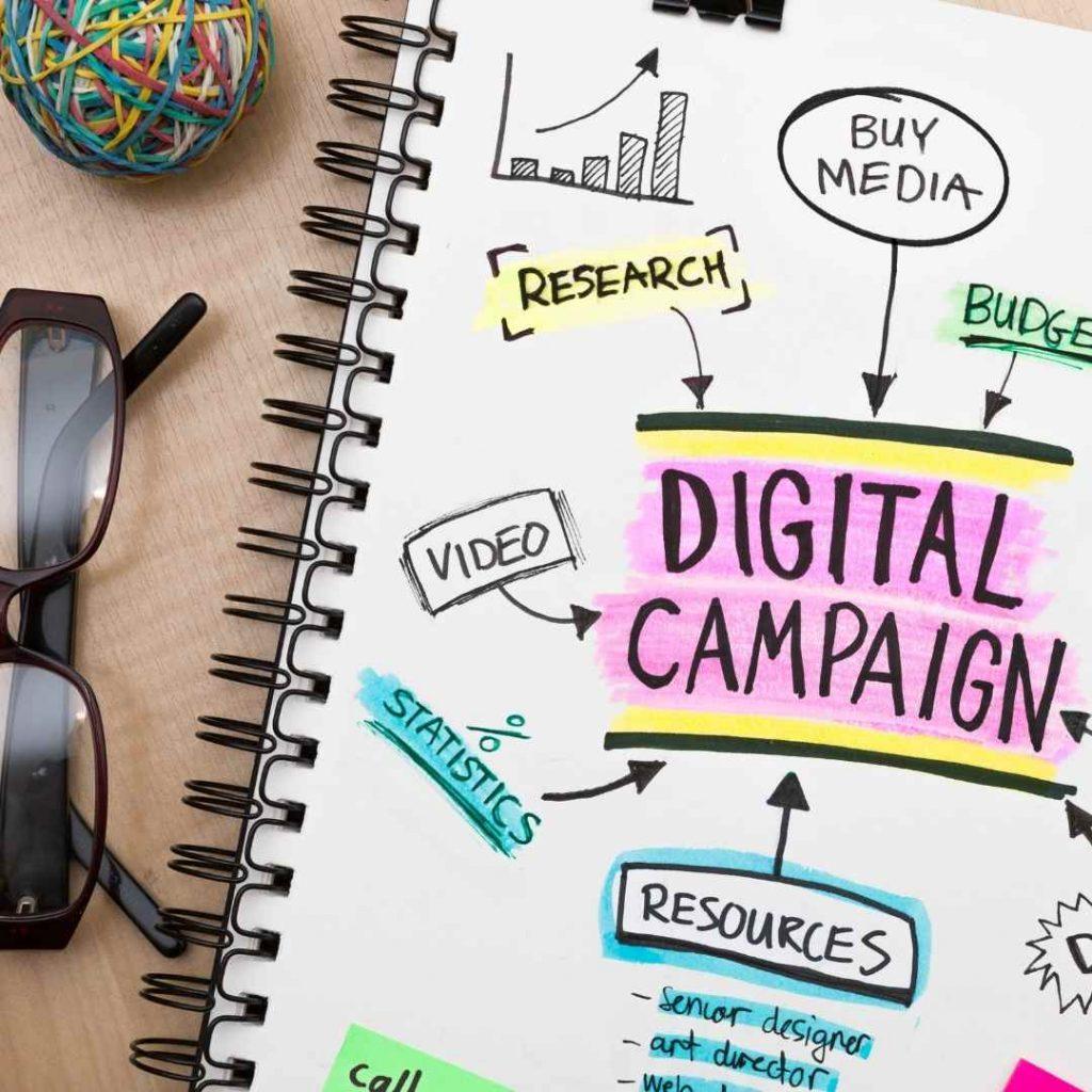 Explosive Growing Using a Well Organized Digital Marketing Plan
